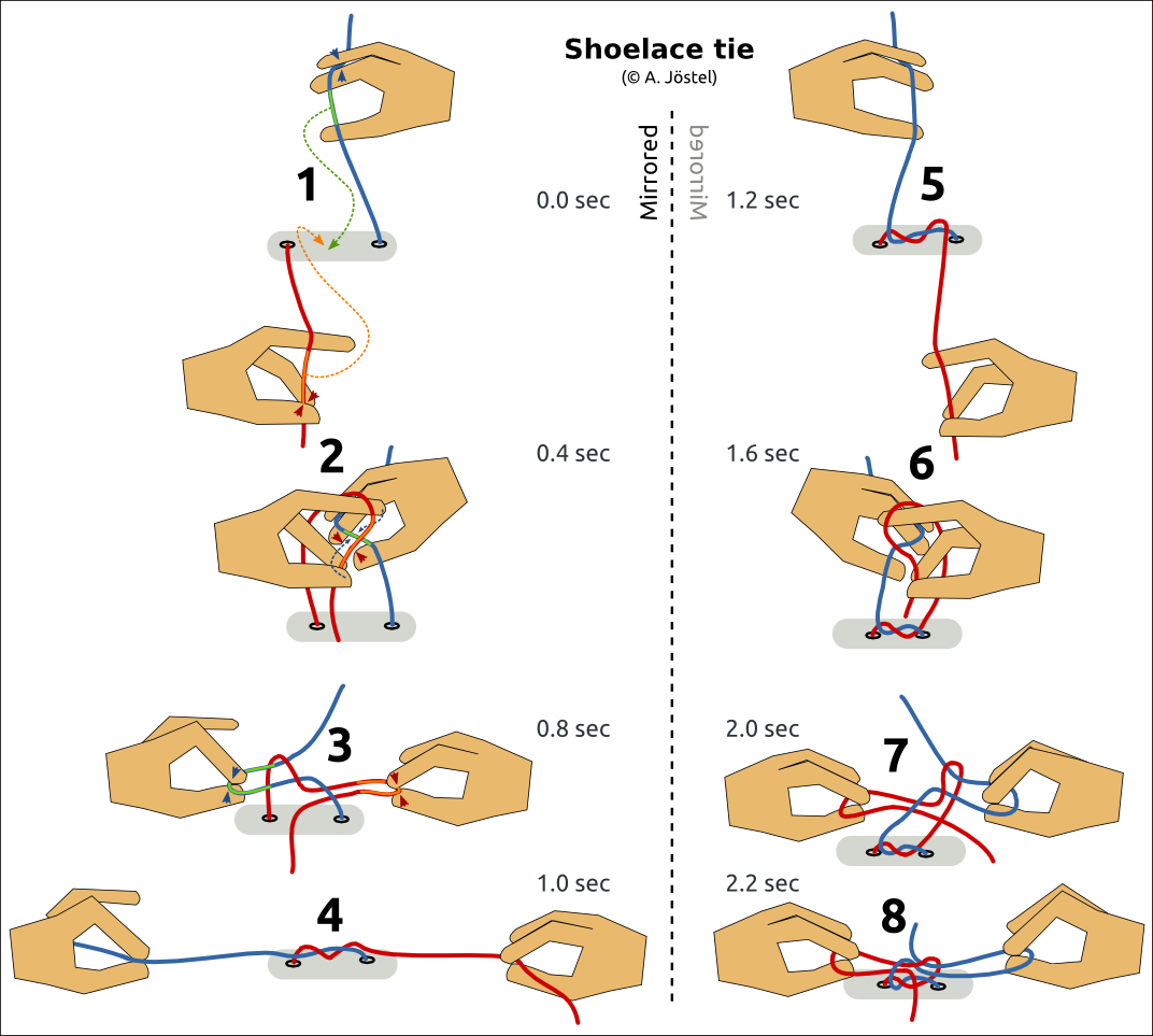 Knots diagrams ajstel shoelace tie top ccuart Choice Image
